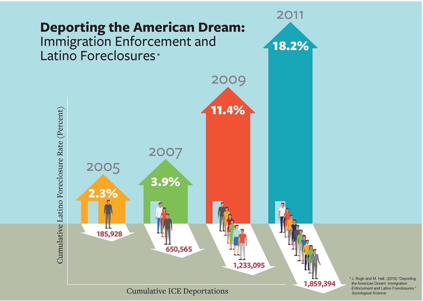 deporting the american dream