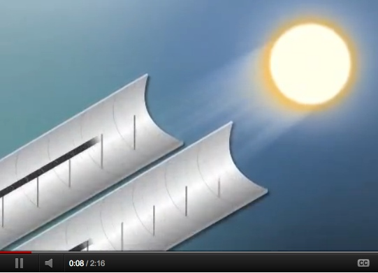 concentrating solar power you tube